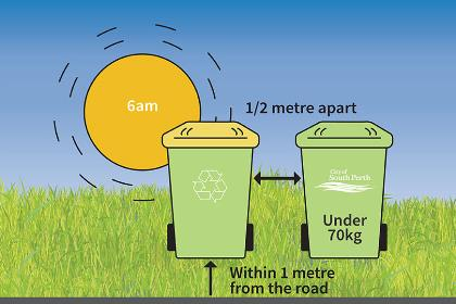 image showing required bin positioning