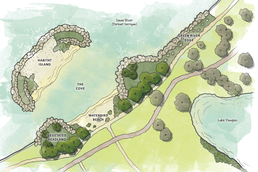 Waterbird Refuge design