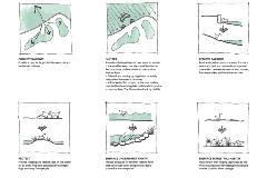 Waterbird Refuge Principles